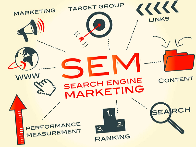 Search Engine Marketing Services